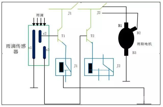 汽车雨量传感器是什么?作用在哪?