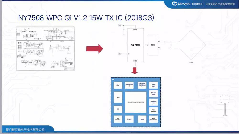 新页微电子15W SoC Tx芯片是什么?性能如何?