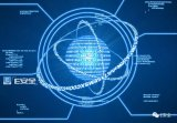 专家权衡量子计算对人工智能、物理系统、数据分析和其它研究领域的影响