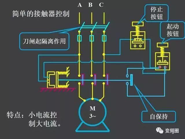 继电器—接触器自动控制的基本线路和绘制电气原理图的基本规则