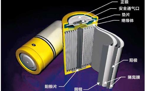 首批半固态锂电池将用于无人机,使无人机续航时间翻倍