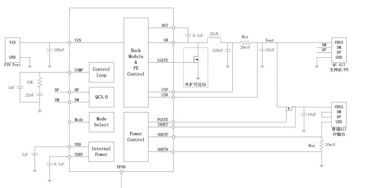 基于SW3505下的QC3.0/PE 快充双口车充