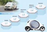 我们离真正意义上的自动驾驶究竟有多远?中国企业有哪些机遇和挑战?