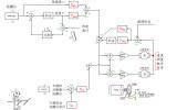 STM32平衡小车的平衡原理详细介绍和程序及算法的概述免费下载