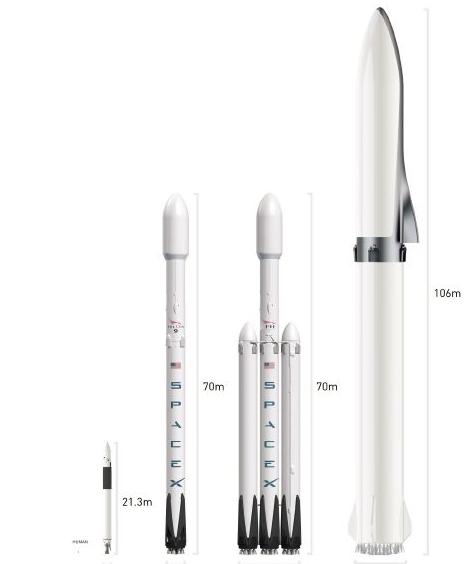 BFR--太空飞行的全能航天器