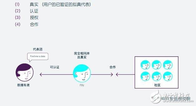 积分设计原型图