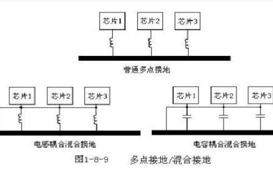 PCB设计知识总结详细资料免费下载