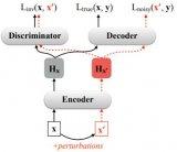 神经网络、机器翻译、情感分类和自动评论等研究方向的5篇论文