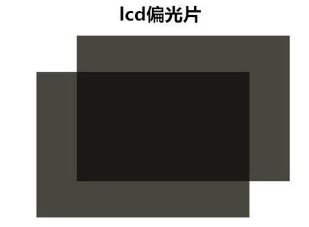 偏光片小知识:偏光片对于显示屏有什么作用