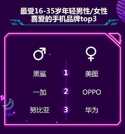 京东6月手机销售排行榜华为荣耀PK小米现在哪些手机最受欢迎