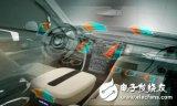 解析:汽车暖通空调系统中的阀门控制