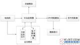 【新专利介绍】智能定位电能表