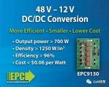 高频开关eGaN®功率晶体管、极小型化及增强了效率的电源转换方案