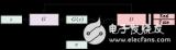 关于对生成式对抗网络的研究