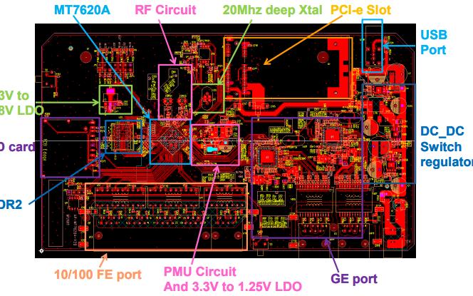 MT7620A PCB版图布局设计评述的详细资料概述