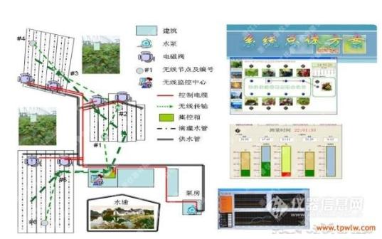 水资源循环利用、排污监控云平台系统项目的详细计划