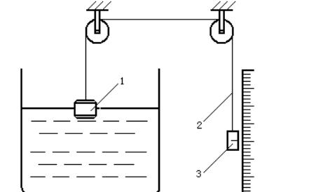 油气储运自动化液位测量方法比较详细中文资料概述