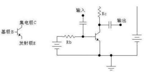 放大电路中频率补偿的目的是什么?频率补偿有哪些方法?