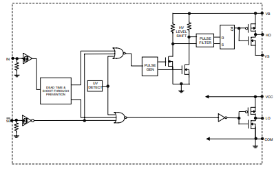IR2104(S)半桥驱动器的详细中文资料免费下载