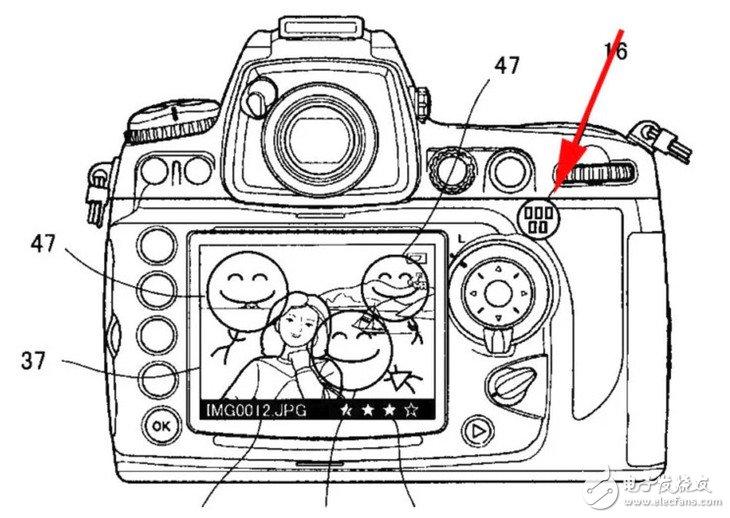 黑科技!尼康推出一项可以知道摄影师拍摄照片时是什么情绪的传感技术