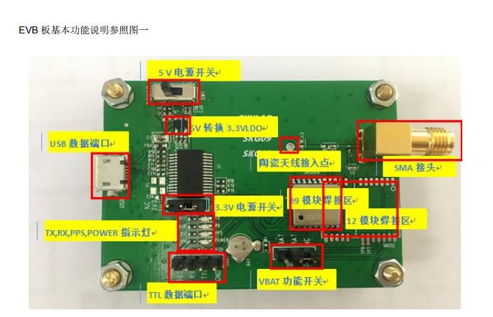 关于SKG09/SKG12 定位模块EVB使用方法之浅析