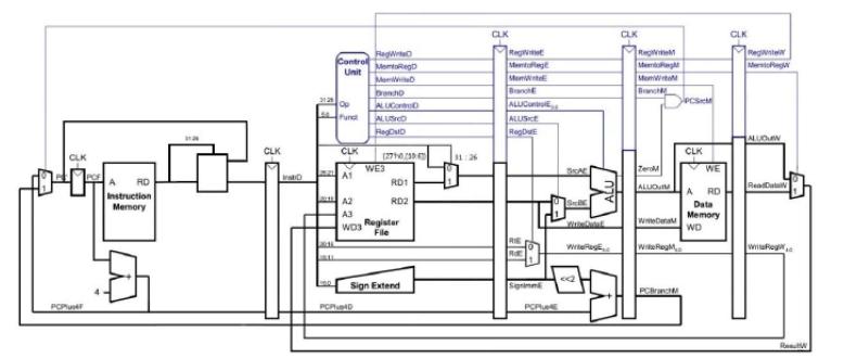 关于系统综合设计第二章简要介绍