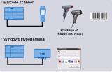 如何在Step7 Basic V10.5中组态S7-1214C和超级终端通信