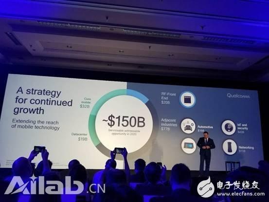 高通重大战略:2019年让5G成为现实