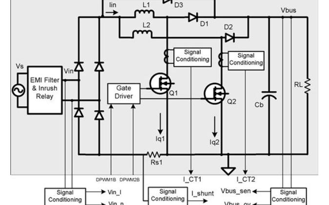示波器是调试模拟电源的最好工具?如何使用示波器调试电源固件?