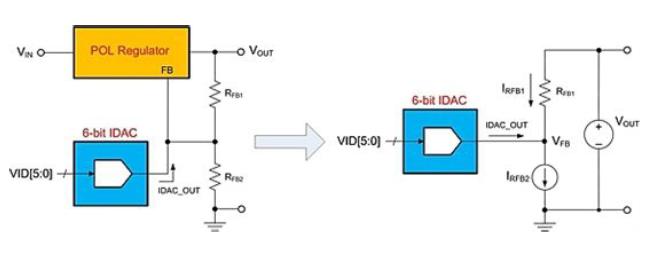 通过调节稳压器优化DSP功率预算的详细方法资料概述