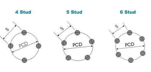 什么是轮圈的PCD