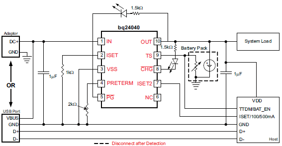 BQ2404X高度集成的锂离子线性充电器详细数据手册免费下载