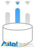 谷歌欲用3.5GHz 频率的传输在汽车赛事上进行测试