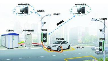 基于LoRa的Ubicell路灯,可担任网关的路灯
