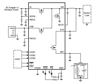锂离子电池充电器和系统BQ24165,BQ24166和BQ24167的数据手册免费下载