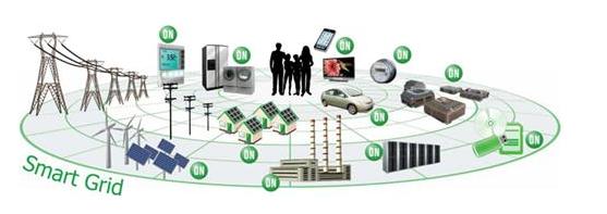 全球微电网产能提升,太阳能光伏和柴油容量之间差距迅速缩小