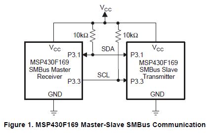 如何使用MSP430硬件I2C实现SMBus?的详细方法概述
