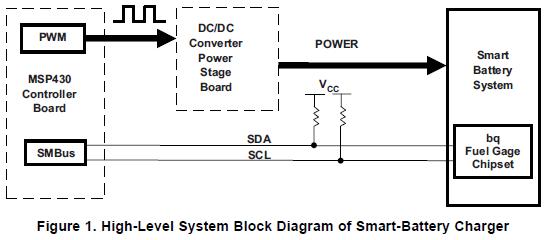 具有宽输入电压范围的智能电池充电器参考设计详细资料免费下载