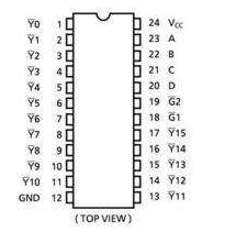 74hc154的引脚功能是什么?74hc154引脚作用详解