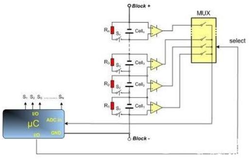 如何利用BQ20ZXX实现电池均衡?的详细方法资料概述