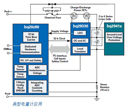 TI电池管理产品的详细资料概述包括电池电量计,电池及外设认证等