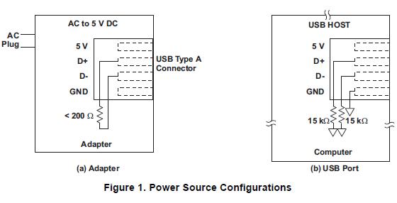 BQ24050,BQ24052和BQ24055的自动AC及USB检测功能如何节省时间