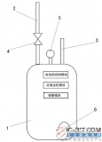 【新专利介绍】一种流量监控智能燃气表
