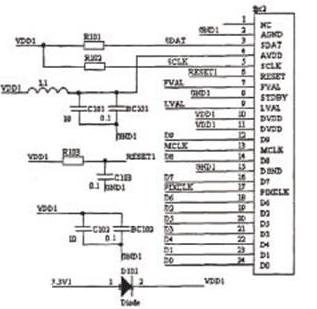 以FPGA为基础的嵌入式图像监控系统的设计方案详解