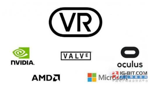 几大巨头合作成立VirtualLink联盟,规定下一代VR头显的连接器标准
