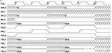 关于块写周期时序图的应用