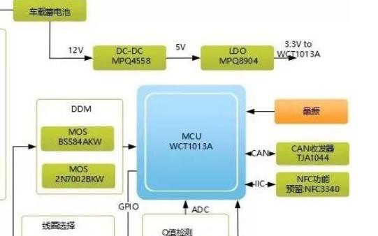 无线充电技术点分析及应用设计