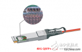 什么是40G QSFP+ AOC有源光缆,有何应用特点
