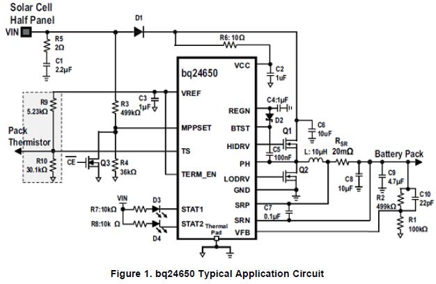 如何基于BQ24650充电器热敏电阻来跟踪太阳能板的最大功率点的概述