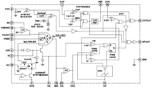 高性能功率因数预调节器UC3555A和UC3555B的详细资料免费下载